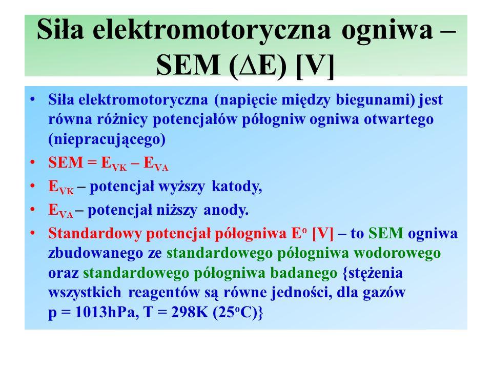 Siła elektromotoryczna ogniwa – SEM (∆E) [V]